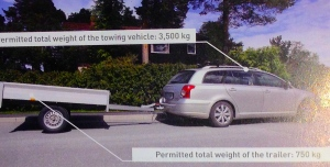 Norwegians regularly use even the tiniest cars to haul their campers, boats, and trailers stuffed with wood for fixing up their hyttes (mountain cabins). Hence the emphasis on knowing the correct tire pressure for the permitted weight.