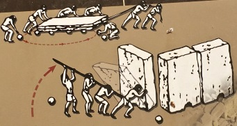 "This illustration shows you how the builders likely moved the large blocks to construct Malta's temples. First, the blocks were rolled along the ground using round stones like ball bearings. Eventually, the base of each block was notched to accept the ""ball bearings,"" which acted as pivot points when levering the block into place and positioning it. Once the blocks were seated, other oddly-shaped stones were stuck into the notches to anchor the blocks and keep them from tipping over. In the previous photo, you can see these notches and their ""plugs."" Who says prehistoric people weren't too bright?"